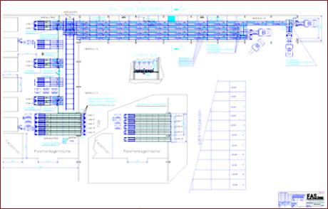 Anlagentechnik 1 - Beispiel: Automatische Kommissionier- und Transportanlage zwischen Hochregallager und LKW-Beladung